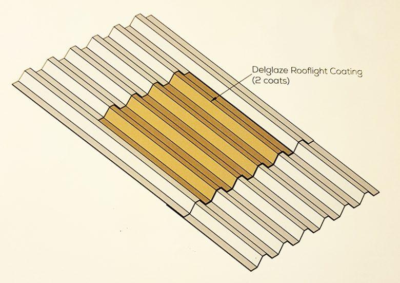 Delglaze rooflight coating